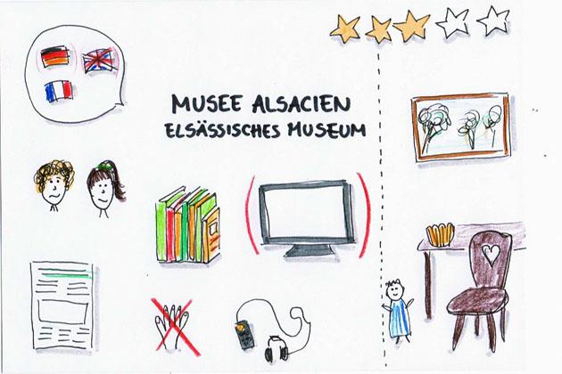 Sketchnote Musée Alsacien