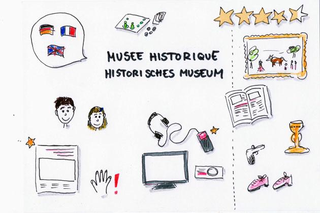 Sketchnote Musée Historique