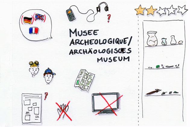 Sketchnote Musée Archéologique