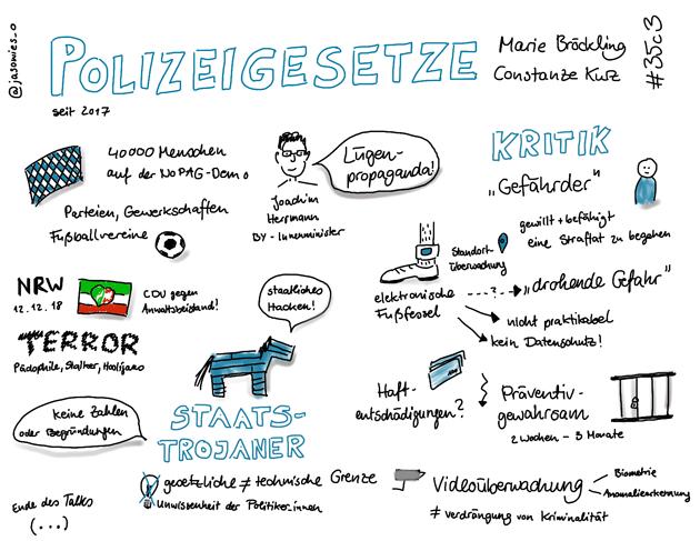 """""""Polizeigesetze"""" von Marie Bröckling und Constanze Kurz in Sketchnotes"""